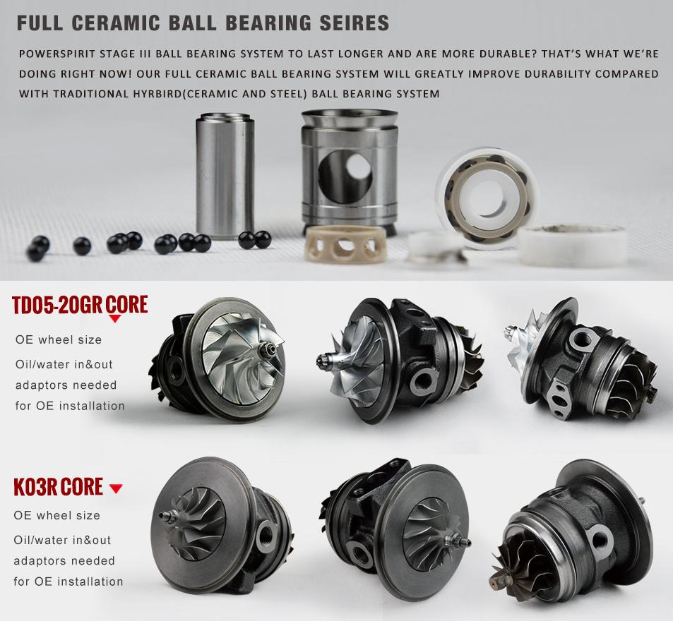 Garrett Gtx3076r Compressor Wheel Housing: CNR Group